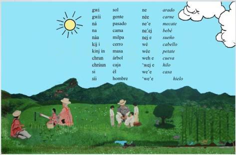 Palabras en en el triqui de Chicahuaxtla